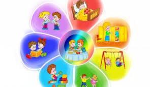 Формирование очереди и порядок приема в детский сад в Туле в 2018 году: особенности и правила постановки, необходимые документы, льготный список и электронная очередь, узнать свой номер
