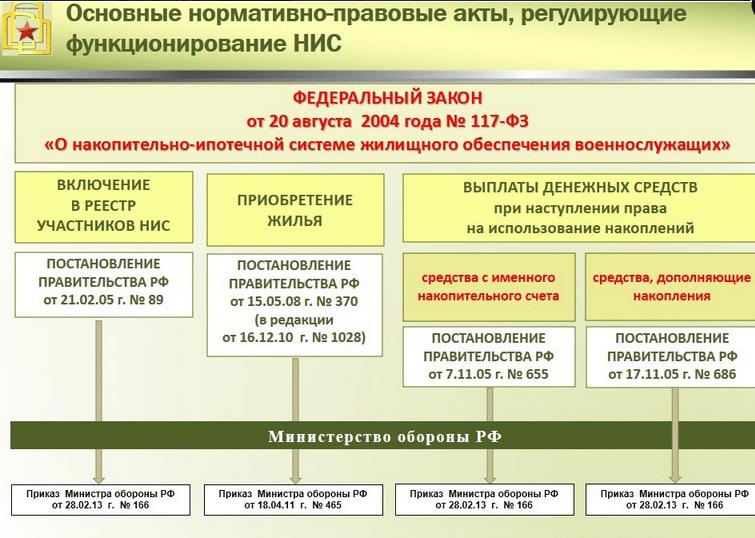 Льготы сотрудникам МЧС