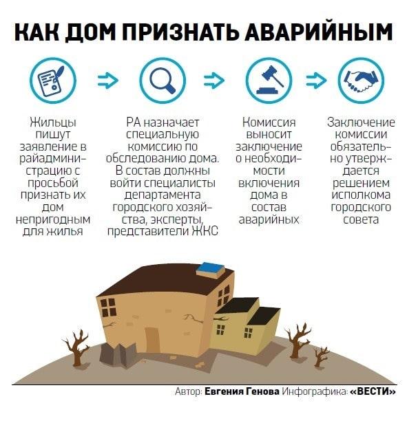 Льготы сотрудникам ФСИН