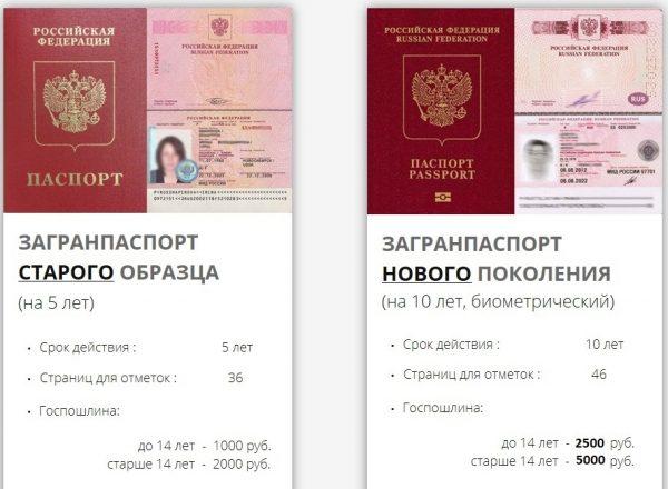 oformlenie-zagranpasporta-v-moskve-poshagovoe-rukovodstvo-kuda-obrashchatsya-gosposhlina-sroki