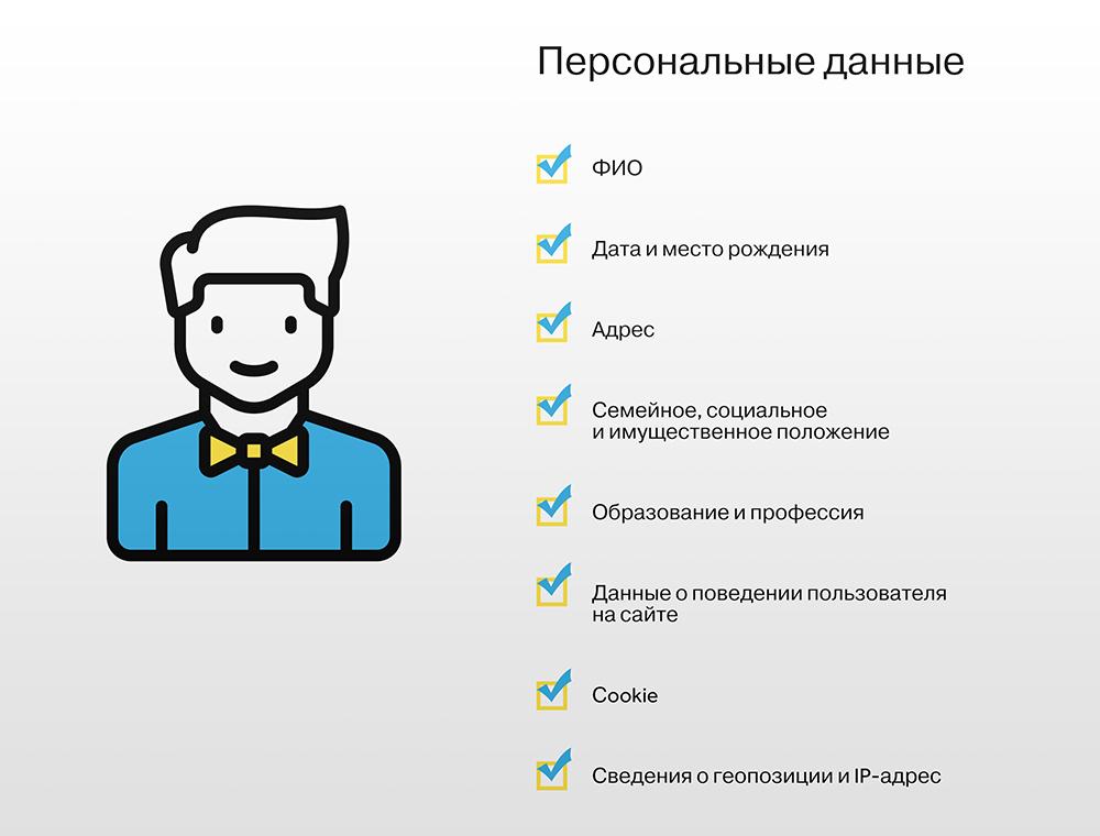Как не получить штраф за согласие на обработку персональных данных?