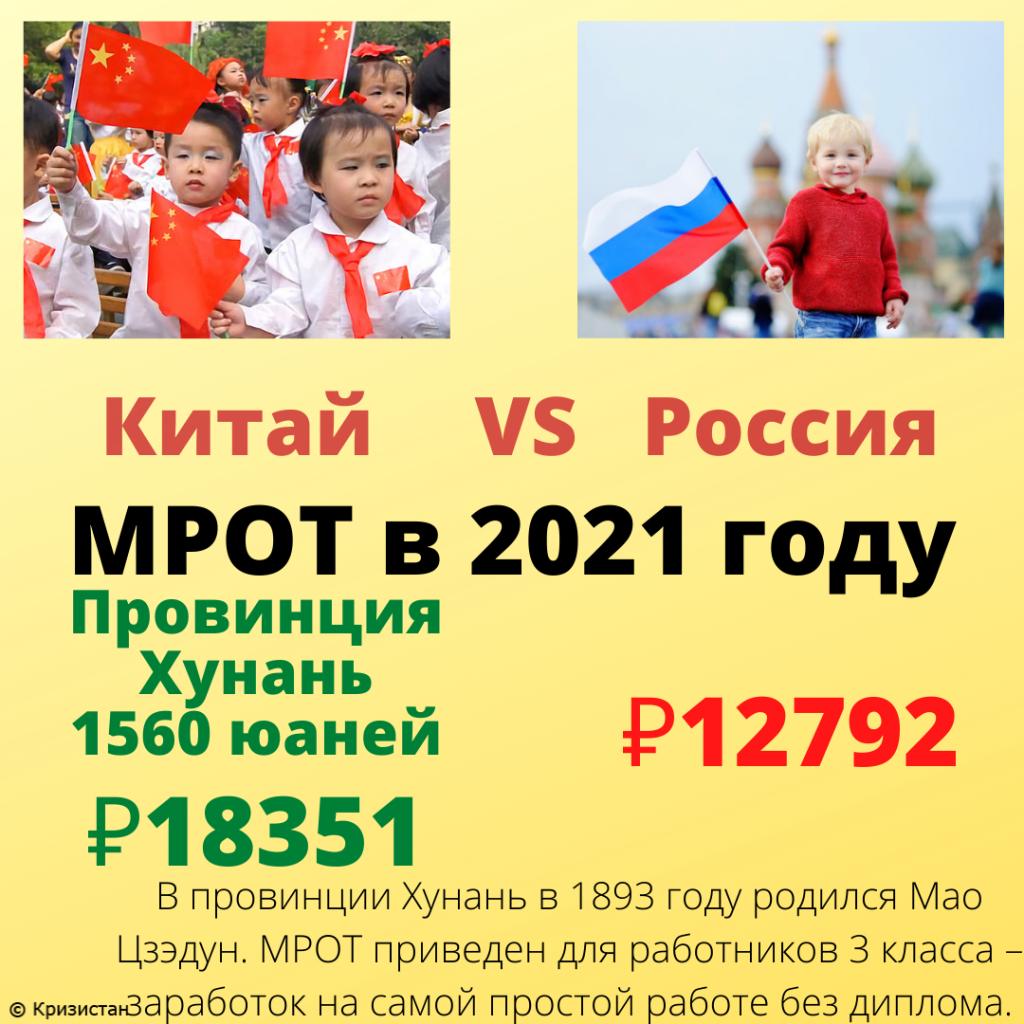 МРОТ Китай и Россия